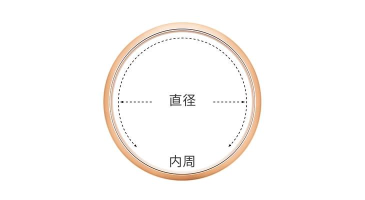 ダニエルウェリントンの指輪のサイズ